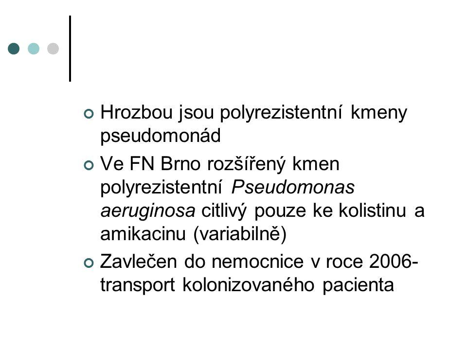 Hrozbou jsou polyrezistentní kmeny pseudomonád Ve FN Brno rozšířený kmen polyrezistentní Pseudomonas aeruginosa citlivý pouze ke kolistinu a amikacinu (variabilně) Zavlečen do nemocnice v roce 2006- transport kolonizovaného pacienta