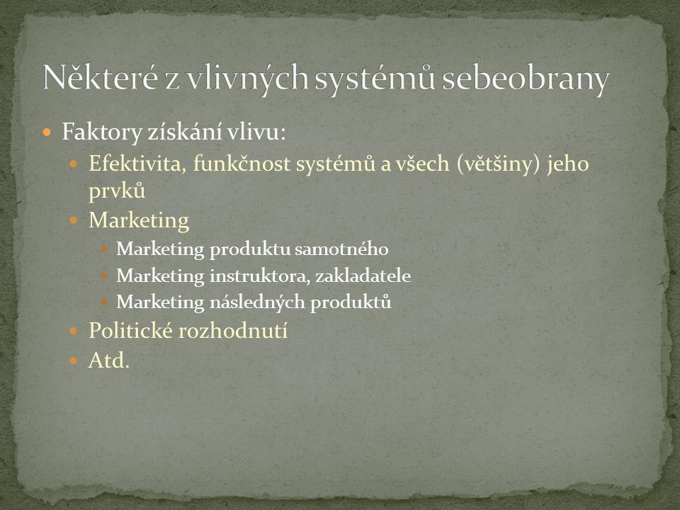 Faktory získání vlivu: Efektivita, funkčnost systémů a všech (většiny) jeho prvků Marketing Marketing produktu samotného Marketing instruktora, zaklad