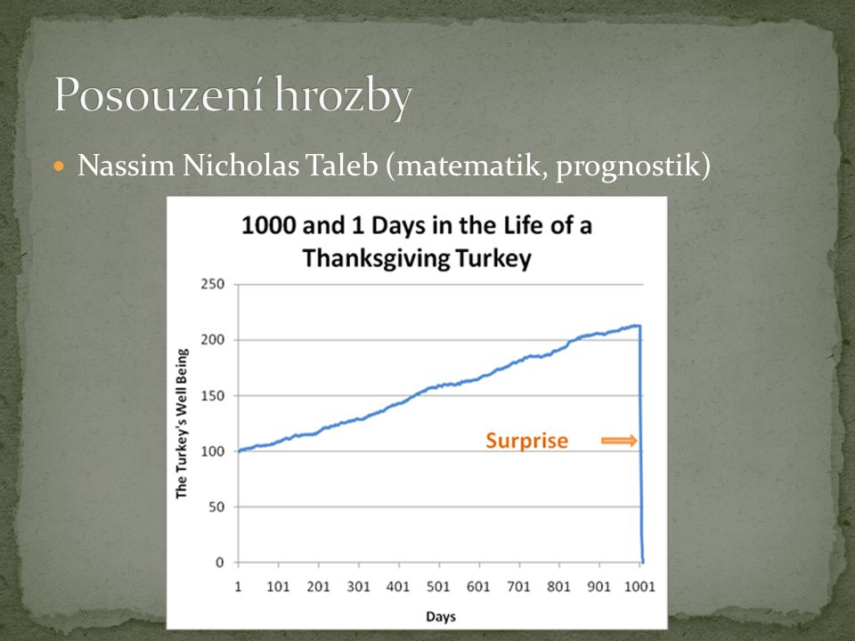 Nassim Nicholas Taleb (matematik, prognostik)