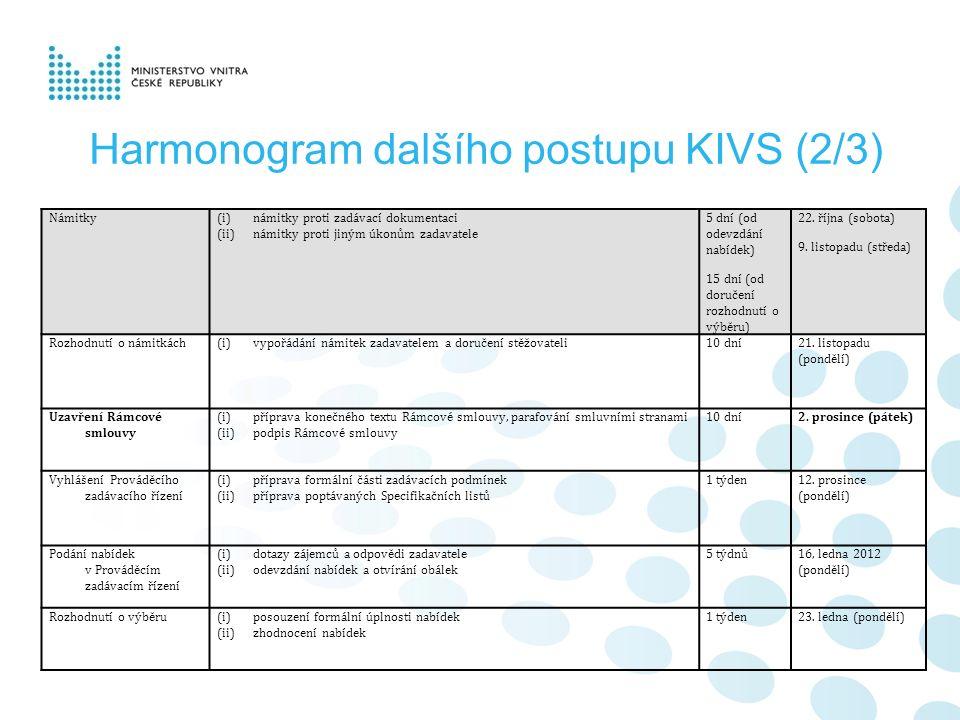Harmonogram dalšího postupu KIVS (3/3) Uzavření Prováděcích smluv (i)uplynutí lhůty pro podání námitek, vzdání se námitek uchazeči (ii)seznámení koncových uživatelů s výsledky prováděcích zadávacích řízení (iii)projednání a příprava finálního znění a uzavření Prováděcích smluv 3 týdny13.