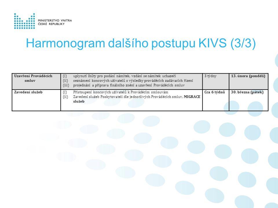(1) Etapizace KIVS s ohledem zapojeni regionálních infrastruktur a operátorů (2) Nový způsob realizace opcí (3) Slevové a cenové mechanismy (4) Vazba na další rozvoj CMS KIVS a ITS MVČR Seznámení s hlavními principy připravované VZ