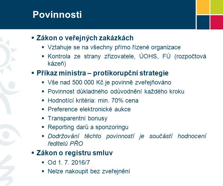 Povinnosti  Zákon o veřejných zakázkách  Vztahuje se na všechny přímo řízené organizace  Kontrola ze strany zřizovatele, ÚOHS, FÚ (rozpočtová kázeň)  Příkaz ministra – protikorupční strategie  Vše nad 500 000 Kč je povinně zveřejňováno  Povinnost důkladného odůvodnění každého kroku  Hodnotící kritéria: min.