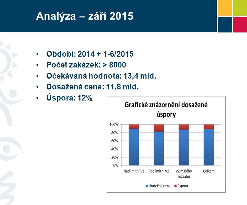 Analýza – září 2015 Období: 2014 + 1-6/2015 Počet zakázek: > 8000 Očekávaná hodnota: 13,4 mld.