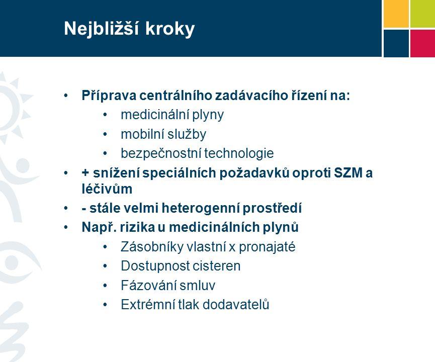 Nejbližší kroky Příprava centrálního zadávacího řízení na: medicinální plyny mobilní služby bezpečnostní technologie + snížení speciálních požadavků oproti SZM a léčivům - stále velmi heterogenní prostředí Např.