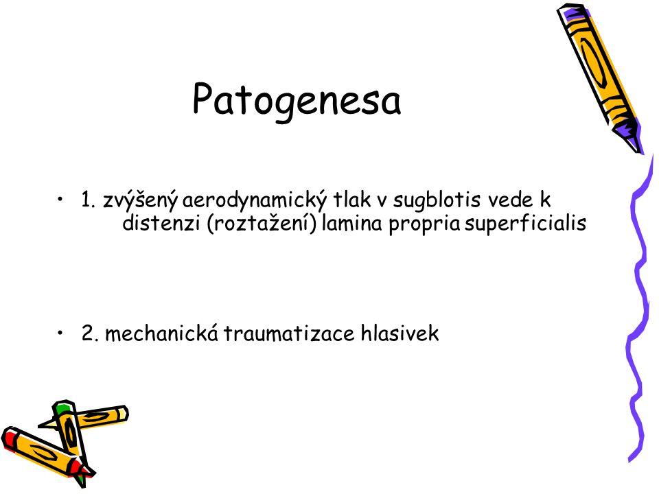 Patogenesa 1. zvýšený aerodynamický tlak v sugblotis vede k distenzi (roztažení) lamina propria superficialis 2. mechanická traumatizace hlasivek