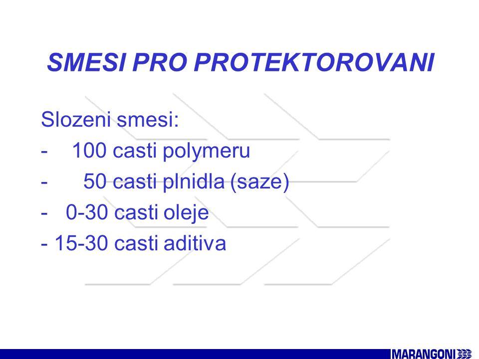 SMESI PRO PROTEKTOROVANI Slozeni smesi: - 100 casti polymeru - 50 casti plnidla (saze) - 0-30 casti oleje - 15-30 casti aditiva