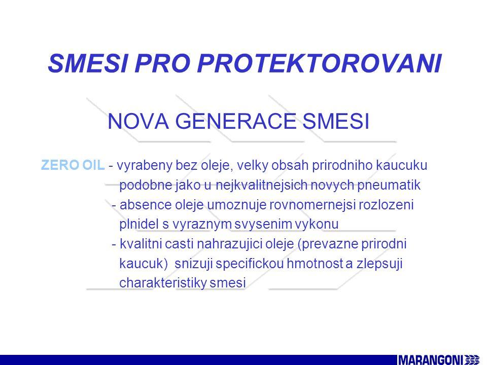 SMESI PRO PROTEKTOROVANI NOVA GENERACE SMESI ZERO OIL - vyrabeny bez oleje, velky obsah prirodniho kaucuku podobne jako u nejkvalitnejsich novych pneumatik - absence oleje umoznuje rovnomernejsi rozlozeni plnidel s vyraznym svysenim vykonu - kvalitni casti nahrazujici oleje (prevazne prirodni kaucuk) snizuji specifickou hmotnost a zlepsuji charakteristiky smesi