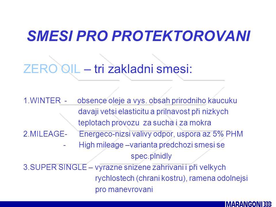 SMESI PRO PROTEKTOROVANI ZERO OIL – tri zakladni smesi: 1.WINTER - obsence oleje a vys.