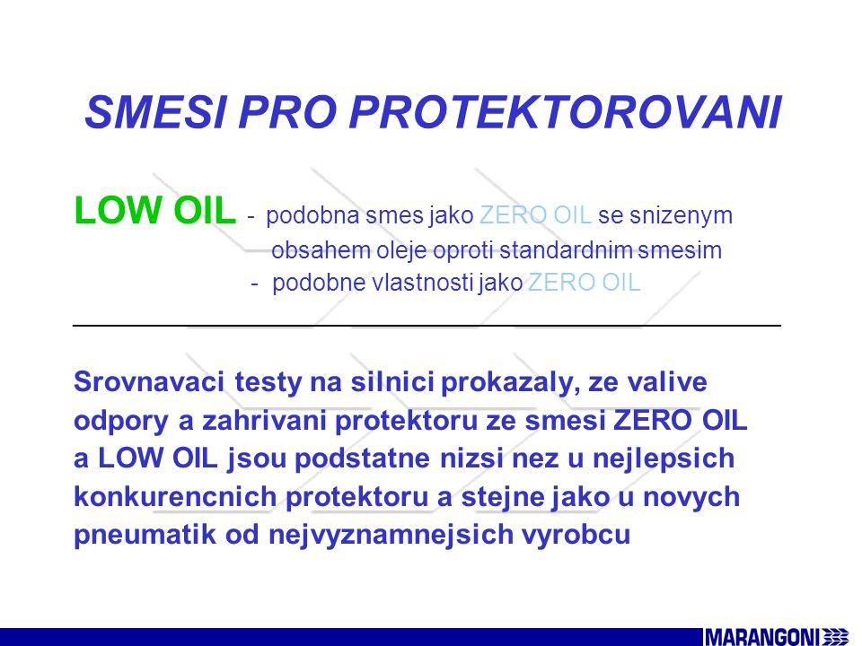 SMESI PRO PROTEKTOROVANI LOW OIL - podobna smes jako ZERO OIL se snizenym obsahem oleje oproti standardnim smesim - podobne vlastnosti jako ZERO OIL _____________________________________________________ Srovnavaci testy na silnici prokazaly, ze valive odpory a zahrivani protektoru ze smesi ZERO OIL a LOW OIL jsou podstatne nizsi nez u nejlepsich konkurencnich protektoru a stejne jako u novych pneumatik od nejvyznamnejsich vyrobcu
