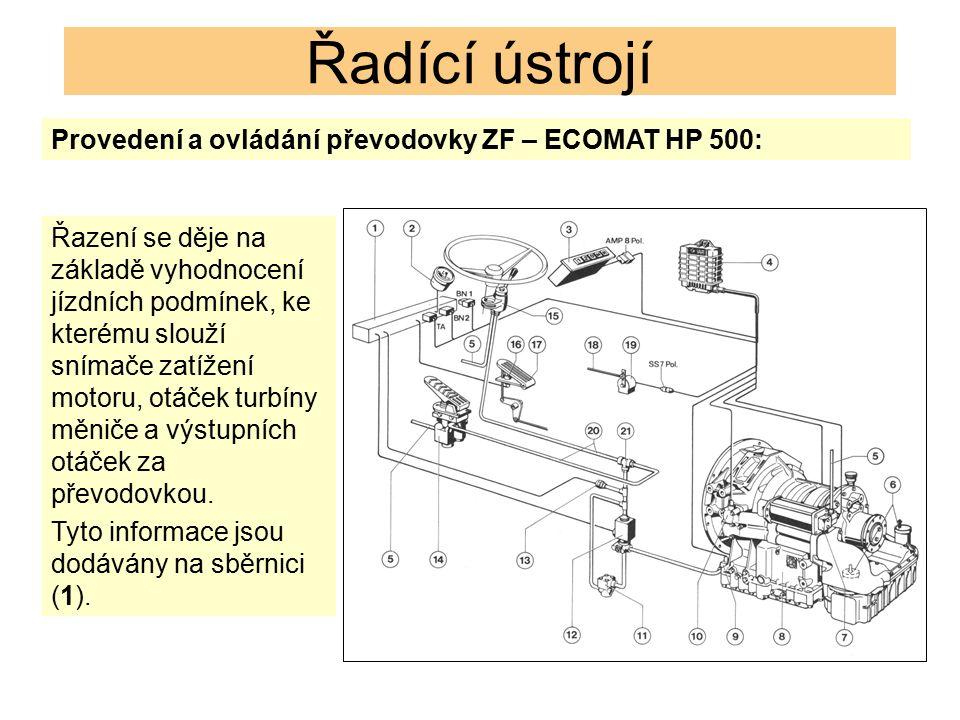 Řadící ústrojí Provedení a ovládání převodovky ZF – ECOMAT HP 500: Řazení se děje na základě vyhodnocení jízdních podmínek, ke kterému slouží snímače zatížení motoru, otáček turbíny měniče a výstupních otáček za převodovkou.