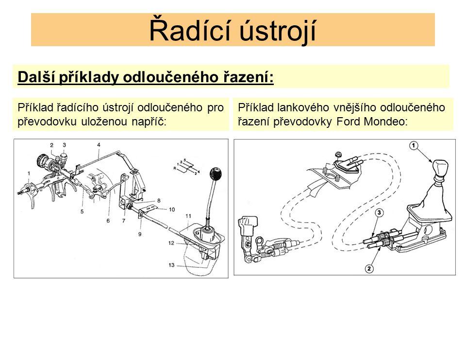 Řadící ústrojí Další příklady odloučeného řazení: Příklad řadícího ústrojí odloučeného pro převodovku uloženou napříč: Příklad lankového vnějšího odlo