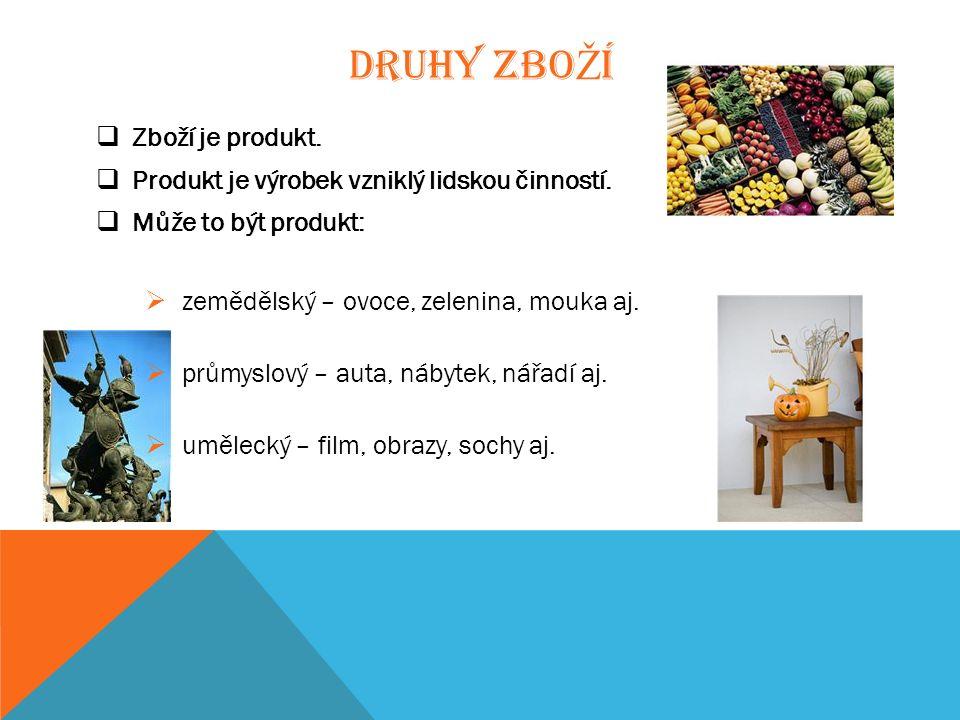 DRUHY ZBO Ž Í  Zboží je produkt.  Produkt je výrobek vzniklý lidskou činností.