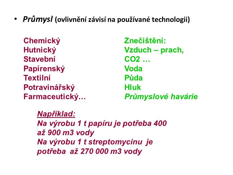 Průmysl (ovlivnění závisí na používané technologii) Chemický Hutnický Stavební Papírenský Textilní Potravinářský Farmaceutický… Znečištění: Vzduch – prach, CO2 … Voda Půda Hluk Průmyslové havárie Například: Na výrobu 1 t papíru je potřeba 400 až 900 m3 vody Na výrobu 1 t streptomycinu je potřeba až 270 000 m3 vody