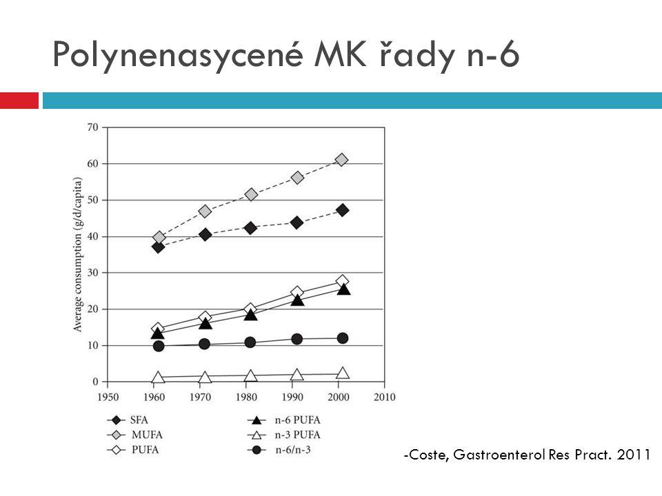 Polynenasycené MK řady n-6 Molendi-Coste, Gastroenterol Res Pract. 2011