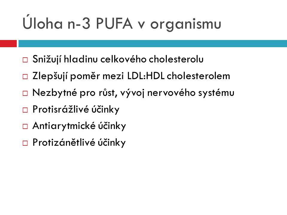 Úloha n-3 PUFA v organismu  Snižují hladinu celkového cholesterolu  Zlepšují poměr mezi LDL:HDL cholesterolem  Nezbytné pro růst, vývoj nervového s