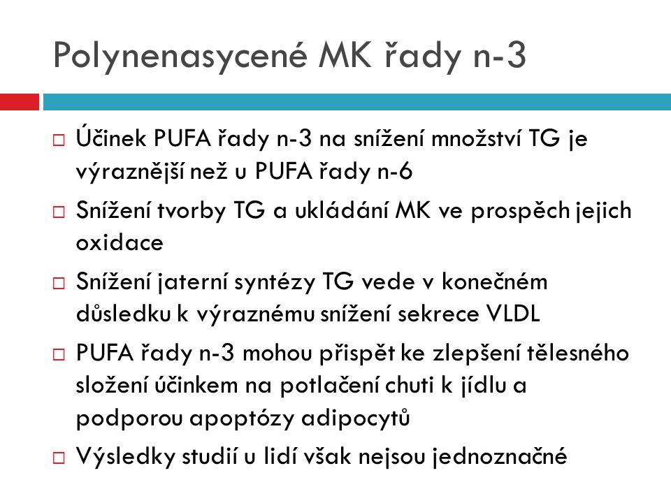 Polynenasycené MK řady n-3  Účinek PUFA řady n-3 na snížení množství TG je výraznější než u PUFA řady n-6  Snížení tvorby TG a ukládání MK ve prospě