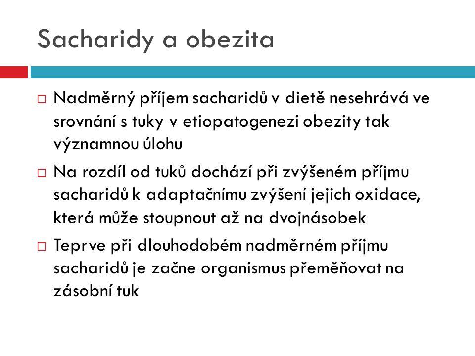 Sacharidy a obezita  Nadměrný příjem sacharidů v dietě nesehrává ve srovnání s tuky v etiopatogenezi obezity tak významnou úlohu  Na rozdíl od tuků