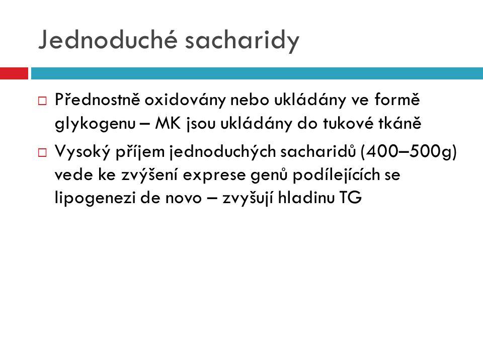 Jednoduché sacharidy  Přednostně oxidovány nebo ukládány ve formě glykogenu – MK jsou ukládány do tukové tkáně  Vysoký příjem jednoduchých sacharidů