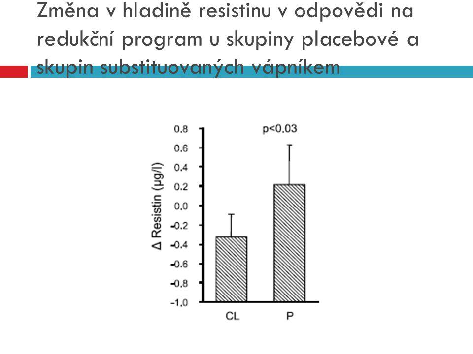 Změna v hladině resistinu v odpovědi na redukční program u skupiny placebové a skupin substituovaných vápníkem