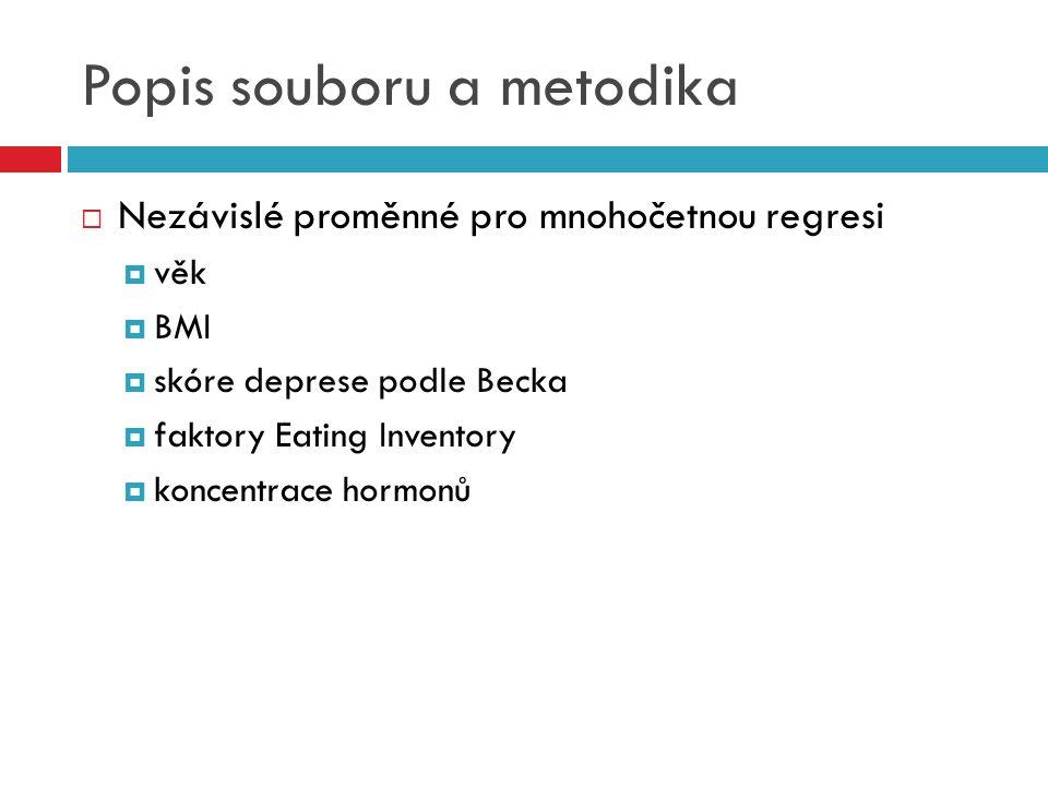 Popis souboru a metodika  Nezávislé proměnné pro mnohočetnou regresi  věk  BMI  skóre deprese podle Becka  faktory Eating Inventory  koncentrace
