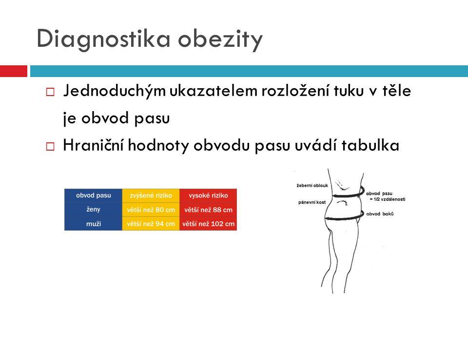 Diagnostika obezity  Jednoduchým ukazatelem rozložení tuku v těle je obvod pasu  Hraniční hodnoty obvodu pasu uvádí tabulka