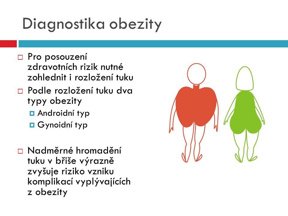 Diagnostika obezity  Pro posouzení zdravotních rizik nutné zohlednit i rozložení tuku  Podle rozložení tuku dva typy obezity  Androidní typ  Gynoi