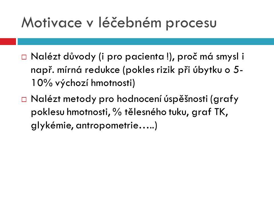 Motivace v léčebném procesu  Nalézt důvody (i pro pacienta !), proč má smysl i např. mírná redukce (pokles rizik při úbytku o 5- 10% výchozí hmotnost