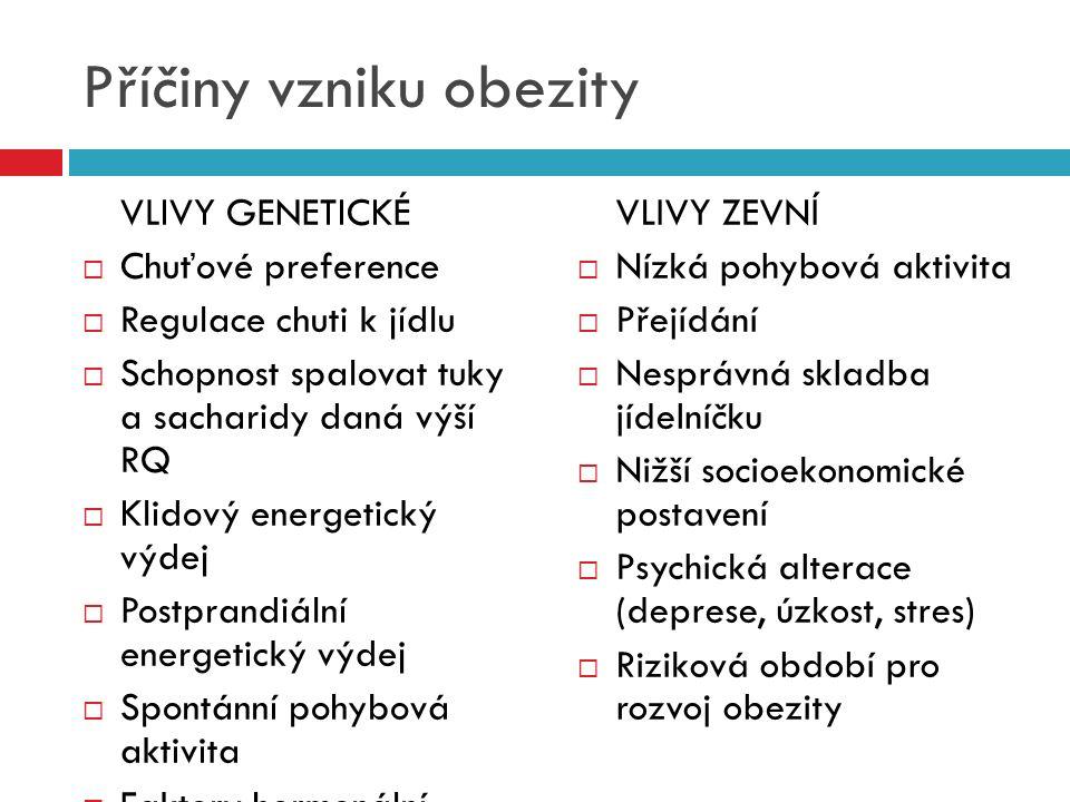 Příčiny vzniku obezity VLIVY GENETICKÉ  Chuťové preference  Regulace chuti k jídlu  Schopnost spalovat tuky a sacharidy daná výší RQ  Klidový ener