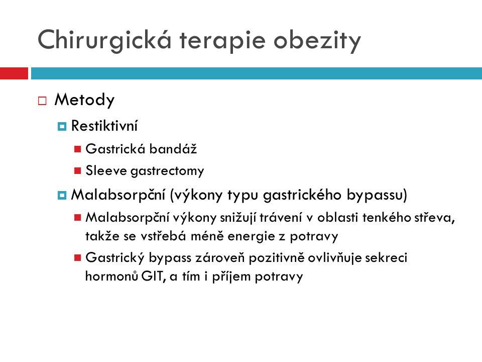 Chirurgická terapie obezity  Metody  Restiktivní Gastrická bandáž Sleeve gastrectomy  Malabsorpční (výkony typu gastrického bypassu) Malabsorpční v