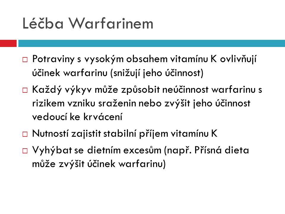 Léčba Warfarinem  Potraviny s vysokým obsahem vitamínu K ovlivňují účinek warfarinu (snižují jeho účinnost)  Každý výkyv může způsobit neúčinnost wa