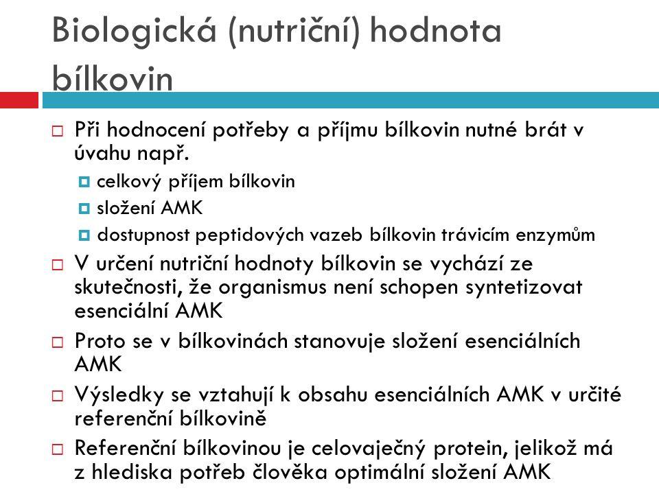 Biologická (nutriční) hodnota bílkovin  Při hodnocení potřeby a příjmu bílkovin nutné brát v úvahu např.  celkový příjem bílkovin  složení AMK  do