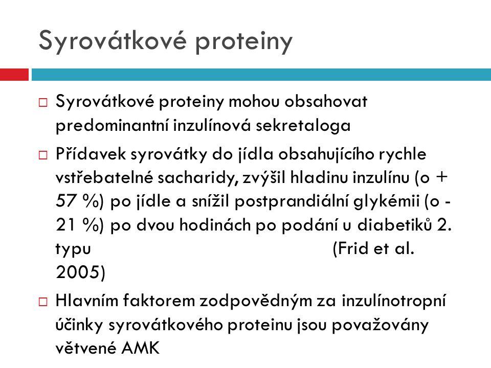 Syrovátkové proteiny  Syrovátkové proteiny mohou obsahovat predominantní inzulínová sekretaloga  Přídavek syrovátky do jídla obsahujícího rychle vst