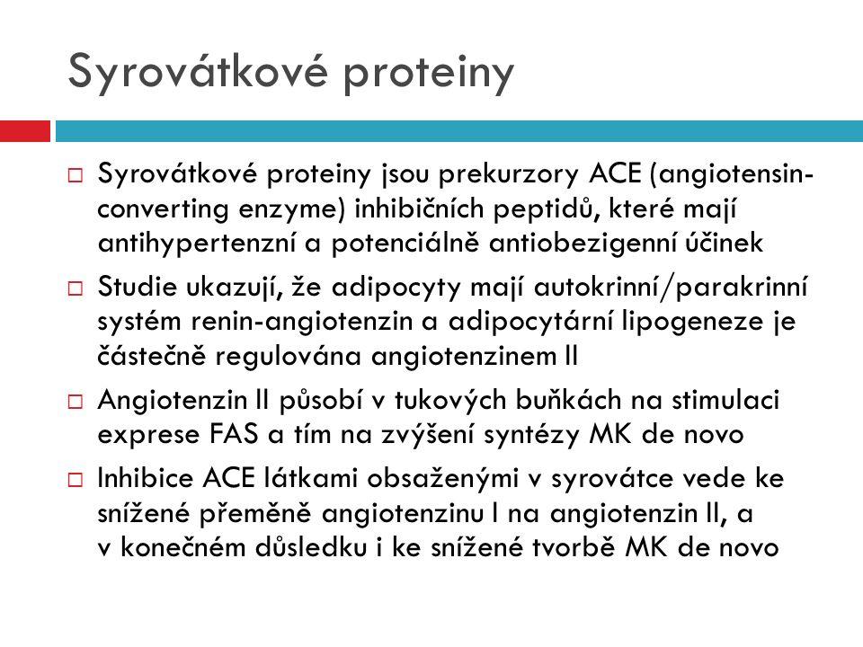 Syrovátkové proteiny  Syrovátkové proteiny jsou prekurzory ACE (angiotensin- converting enzyme) inhibičních peptidů, které mají antihypertenzní a pot