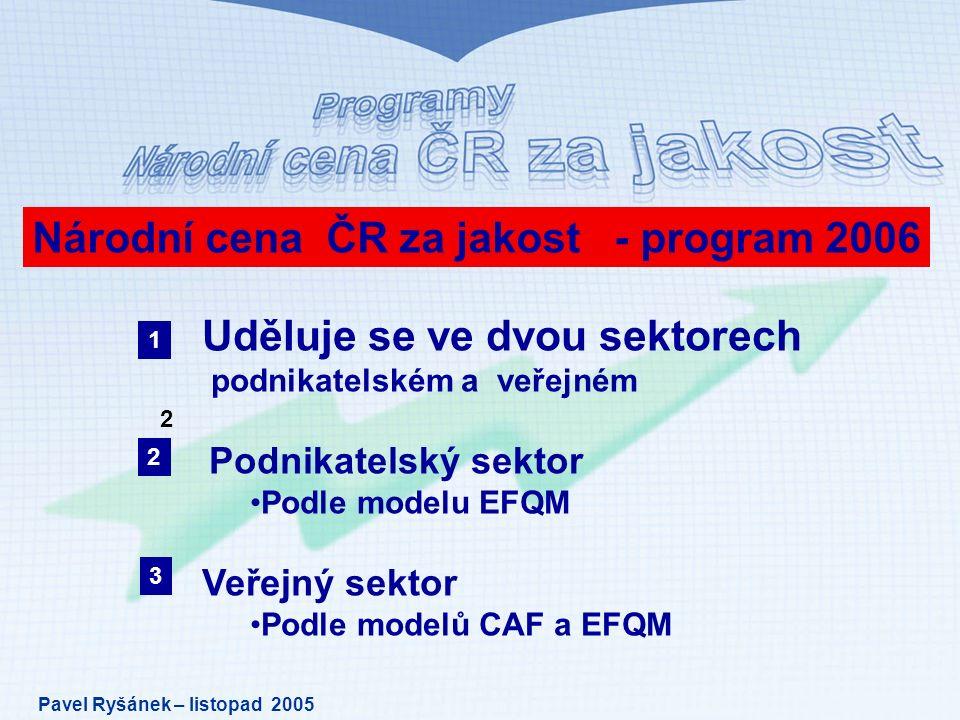 Národní cena ČR za jakost - program 2006 1 Uděluje se ve dvou sektorech podnikatelském a veřejném Podnikatelský sektor Podle modelu EFQM Veřejný sektor Podle modelů CAF a EFQM 2 2 3 Pavel Ryšánek – listopad 2005