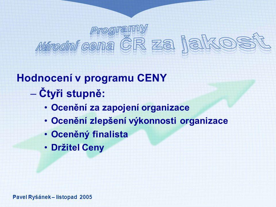 Hodnocení v programu CENY –Čtyři stupně: Ocenění za zapojení organizace Ocenění zlepšení výkonnosti organizace Oceněný finalista Držitel Ceny Pavel Ryšánek – listopad 2005