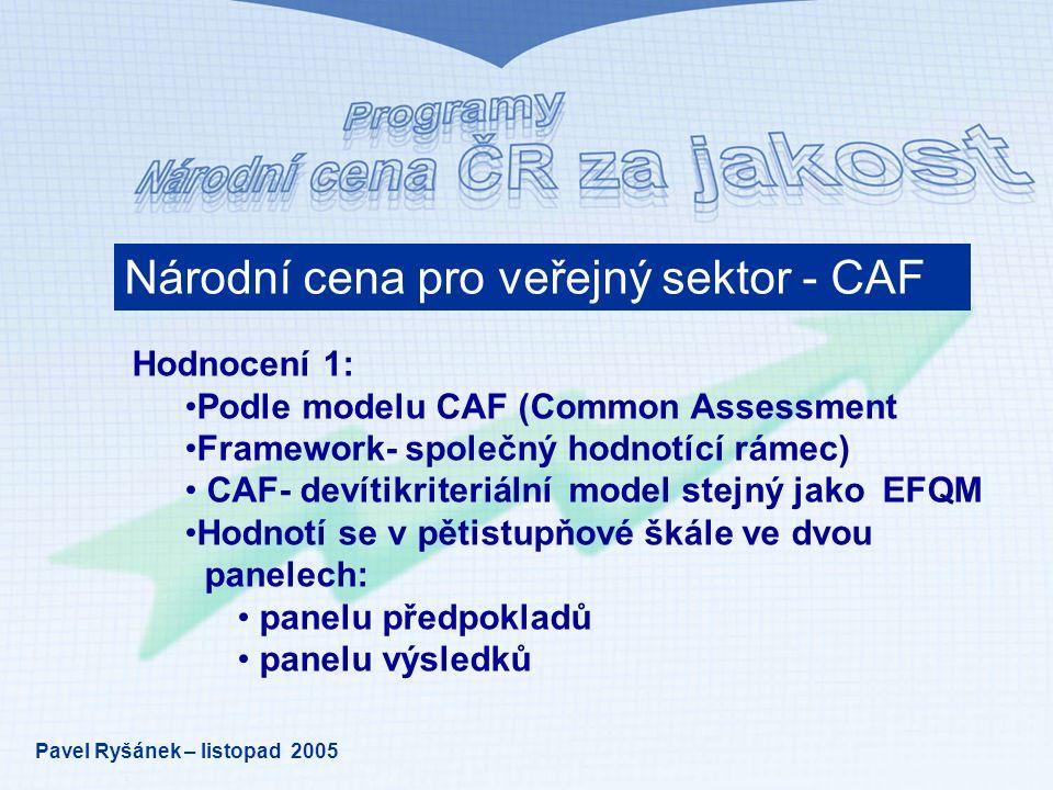 Národní cena pro veřejný sektor - CAF Hodnocení 1: Podle modelu CAF (Common Assessment Framework- společný hodnotící rámec) CAF- devítikriteriální model stejný jako EFQM Hodnotí se v pětistupňové škále ve dvou panelech: panelu předpokladů panelu výsledků Pavel Ryšánek – listopad 2005