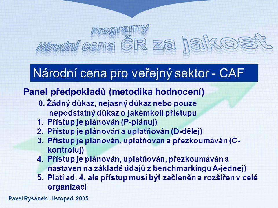Národní cena pro veřejný sektor - CAF Panel předpokladů (metodika hodnocení) 0.