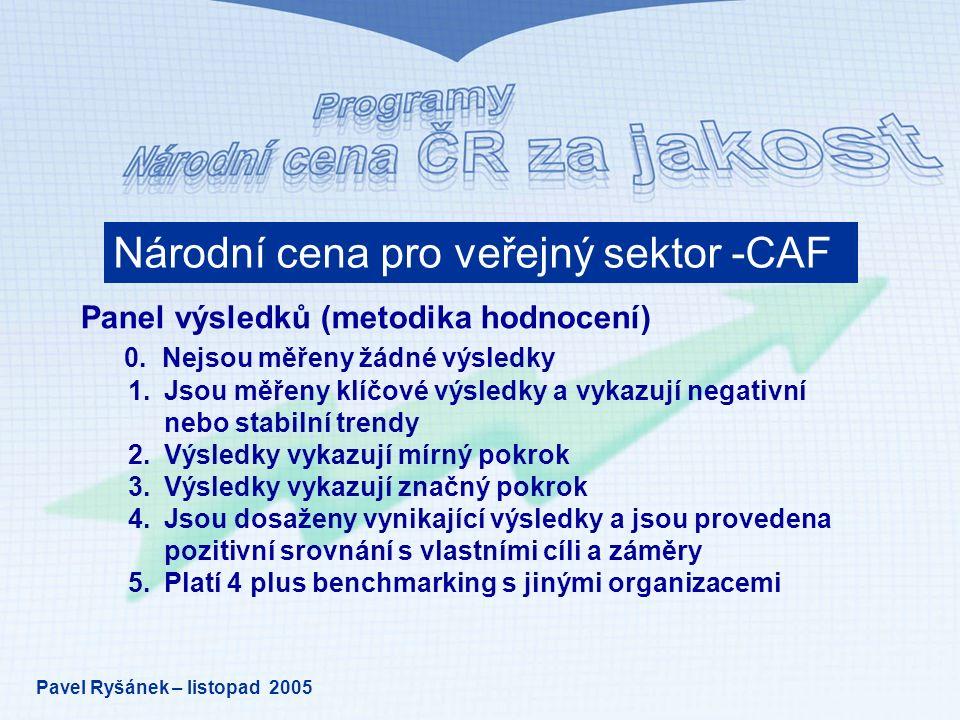 Národní cena pro veřejný sektor -CAF Panel výsledků (metodika hodnocení) 0.