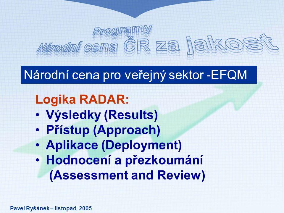Národní cena pro veřejný sektor -EFQM Logika RADAR: Výsledky (Results) Přístup (Approach) Aplikace (Deployment) Hodnocení a přezkoumání (Assessment and Review) Pavel Ryšánek – listopad 2005