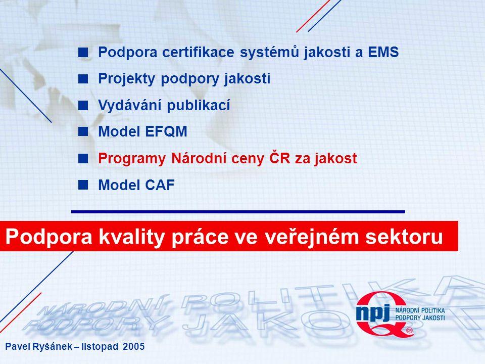Podpora certifikace systémů jakosti a EMS Projekty podpory jakosti Vydávání publikací Model EFQM Programy Národní ceny ČR za jakost Model CAF Podpora kvality práce ve veřejném sektoru Pavel Ryšánek – listopad 2005