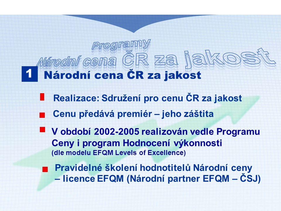 Model Národní ceny ČR za jakost = E.F.Q.M. Excellence Model 1