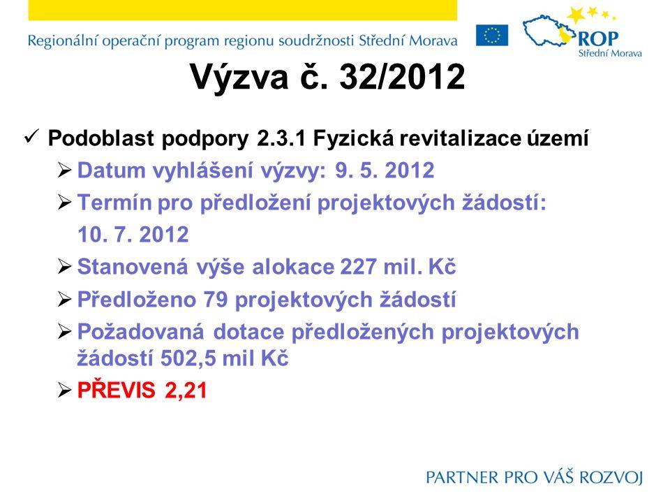 Výzva č. 32/2012 Podoblast podpory 2.3.1 Fyzická revitalizace území  Datum vyhlášení výzvy: 9.