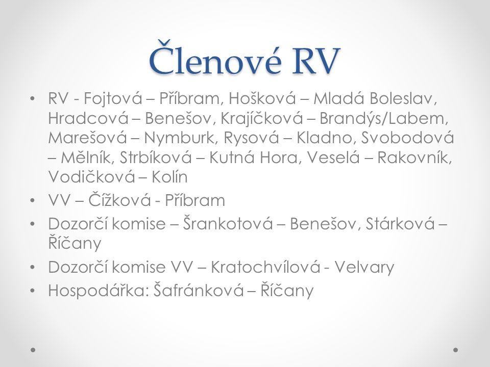 Členové RV RV - Fojtová – Příbram, Hošková – Mladá Boleslav, Hradcová – Benešov, Krajíčková – Brandýs/Labem, Marešová – Nymburk, Rysová – Kladno, Svob