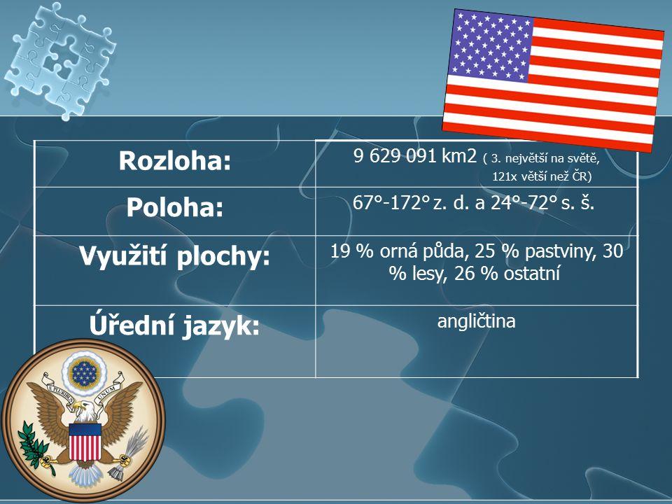 Rozloha: 9 629 091 km2 ( 3.největší na světě, 121x větší než ČR) Poloha: 67°-172° z.