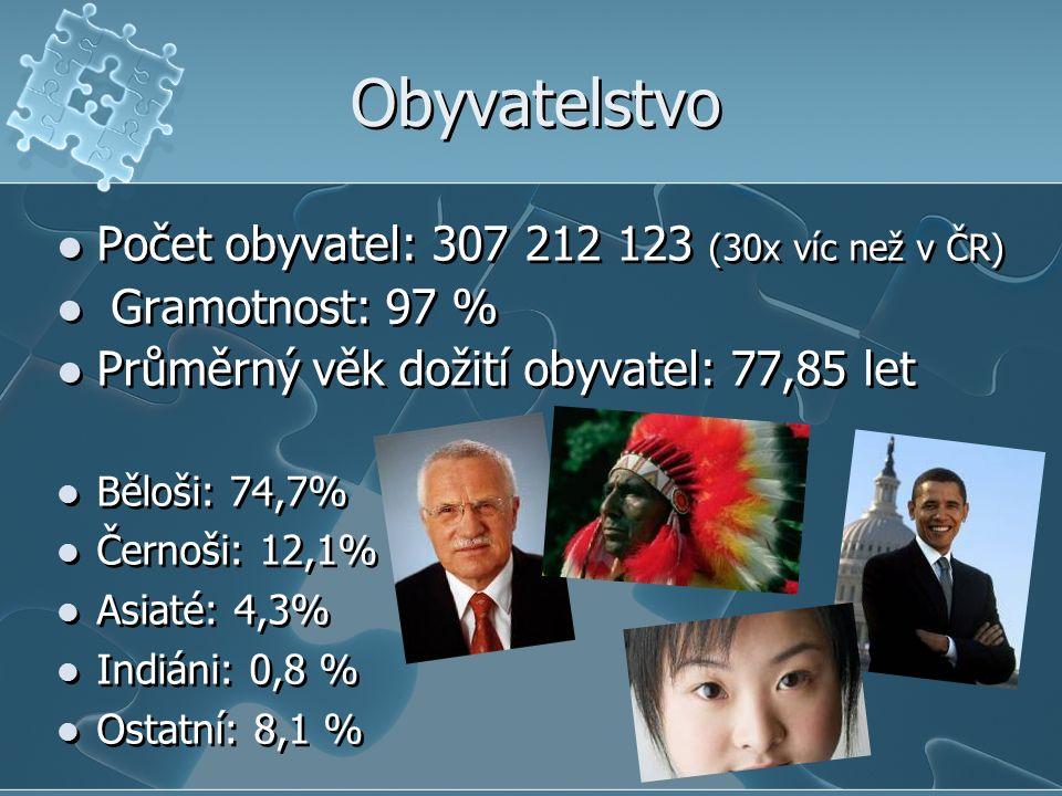 Obyvatelstvo Počet obyvatel: 307 212 123 (30x víc než v ČR) Gramotnost: 97 % Průměrný věk dožití obyvatel: 77,85 let Běloši: 74,7% Černoši: 12,1% Asiaté: 4,3% Indiáni: 0,8 % Ostatní: 8,1 % Počet obyvatel: 307 212 123 (30x víc než v ČR) Gramotnost: 97 % Průměrný věk dožití obyvatel: 77,85 let Běloši: 74,7% Černoši: 12,1% Asiaté: 4,3% Indiáni: 0,8 % Ostatní: 8,1 %