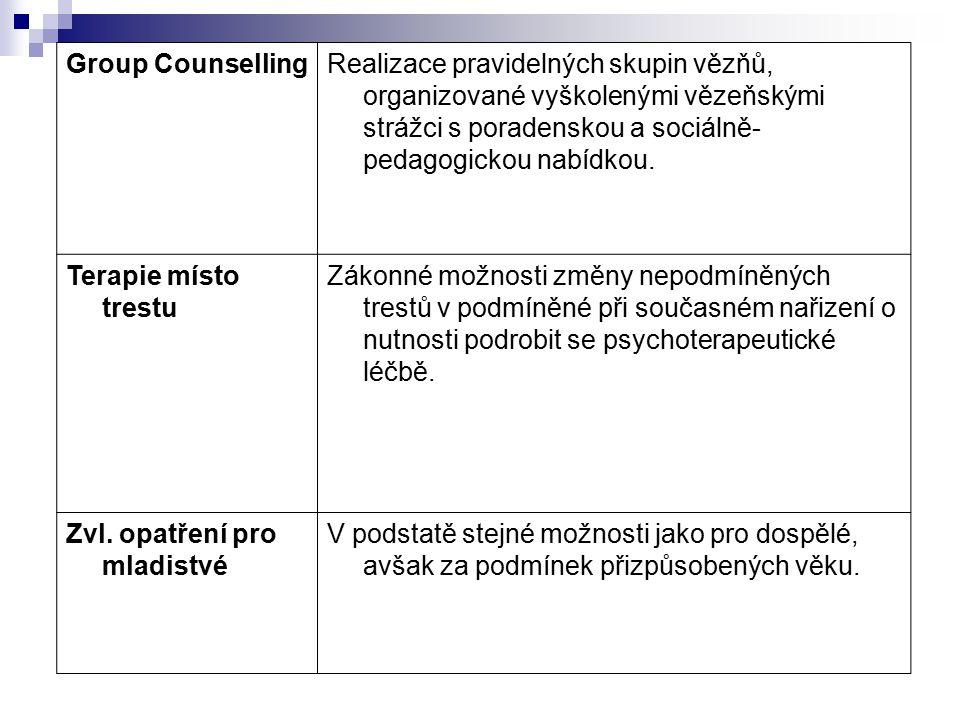 Group CounsellingRealizace pravidelných skupin vězňů, organizované vyškolenými vězeňskými strážci s poradenskou a sociálně- pedagogickou nabídkou.