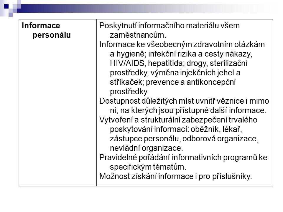 Informace personálu Poskytnutí informačního materiálu všem zaměstnancům.
