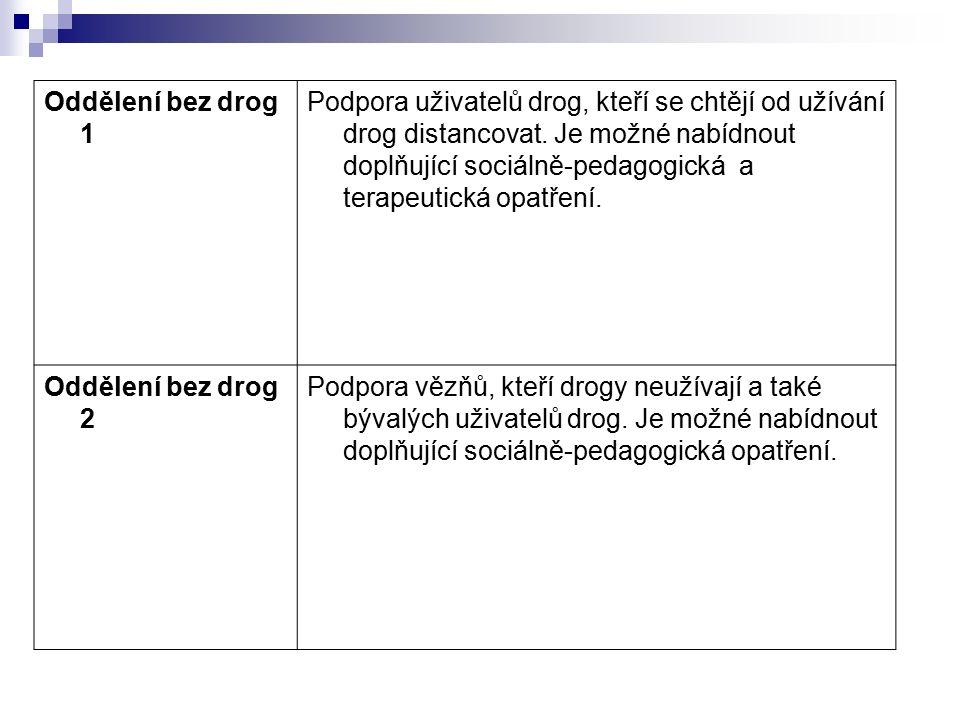 Oddělení bez drog 1 Podpora uživatelů drog, kteří se chtějí od užívání drog distancovat.