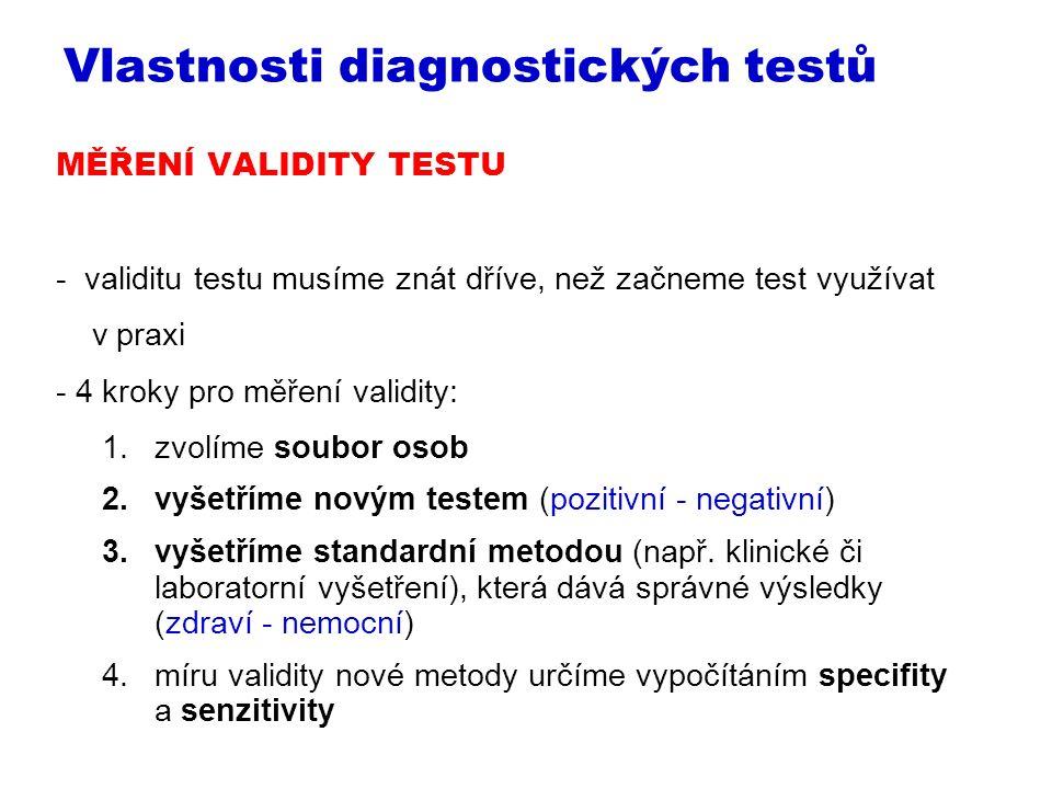 Vlastnosti diagnostických testů MĚŘENÍ VALIDITY TESTU - validitu testu musíme znát dříve, než začneme test využívat v praxi - 4 kroky pro měření validity: 1.zvolíme soubor osob 2.vyšetříme novým testem (pozitivní - negativní) 3.vyšetříme standardní metodou (např.