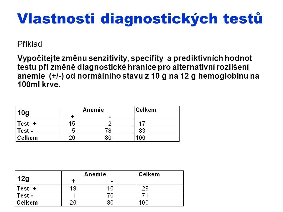 Vlastnosti diagnostických testů Příklad Vypočítejte změnu senzitivity, specifity a prediktivních hodnot testu při změně diagnostické hranice pro alternativní rozlišení anemie (+/-) od normálního stavu z 10 g na 12 g hemoglobinu na 100ml krve.